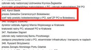 Karol Stasik PO lista Pulsu Biznesu