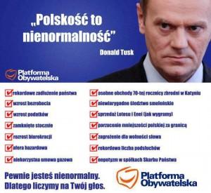 Polskość to nienormalność