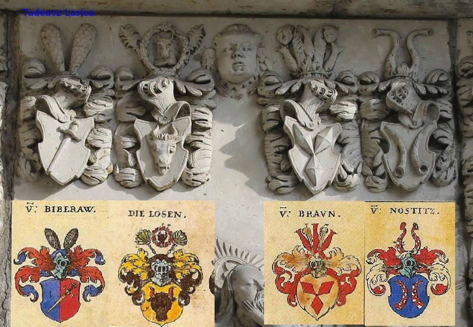 Il. 3 Wywód dziadków Sigismunda von Bibran